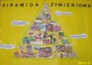 Piramida Żywieniowa - plakaty przygotowane przez gimnazjalistów. ::